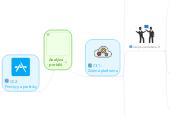 Mind map: Analýzaportálů