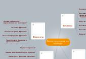Mind map: Биологически активные вещества