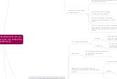 Mind map: LOS CRITERIOS PROVENIENTES DE LAS TEORIAS MATERIALES DE LOS DERECHOS FUNDAMENTALES.