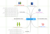 Mind map: KamBoost Project