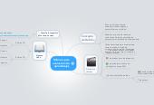Mind map: Rúbricas para evaluación de  aprendizajes
