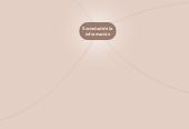 Mind map: SOCIEDAD DIGITAL
