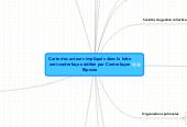 Mind map: Carte des acteurs de la lutte anti-contrefaçon éditée par Contrefaçon Riposte
