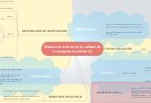 Mind map: Evaluación interna de la calidad de un programa a distancia