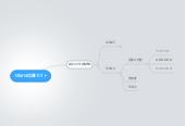 Mind map: 120614加藤テスト