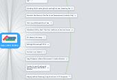 Mind map: CALI  2012 TOPICS
