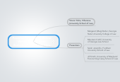 Mind map: Powerful Presentations With-orWithout—PowerPoint:Evaluating Presentation Apps