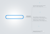 Mind map: Self-Assembled Video Recording& Security Options