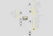 Mind map: Calogero Agnello - Genealogia