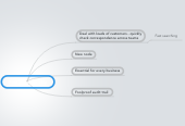 Mind map: Find email quickly