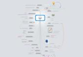 Mind map: Del texto al hipertexto