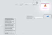 Mind map: PROSPECTIVA