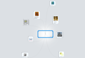 Mind map: OERs Curriculum Specific Resources