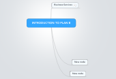 Mind map: Introduction to Plan B