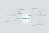 Mind map: Promotion DUT GLT 2012 -  30 diplômés