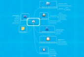 Mind map: Вебстудия Wolfart