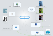 Mind map: Use of Internet in teaching