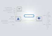 Mind map: Learning and Educational Technology