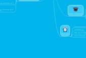 Mind map: Cognition + Technology