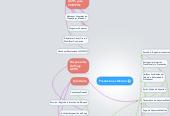 Mind map: Prestaciones Médica