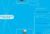 Mind map: ¿QUE ES EL PROCESO DE COMPOSICION?