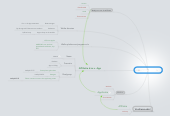 Mind map: Verdienmodel