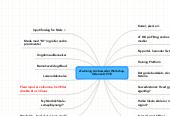 Mind map: eTwinning Ambassadør Workshop, Odense 8-9/10
