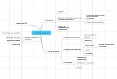Mind map: Le travail en autonomie
