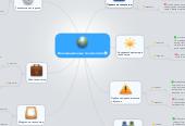Mind map: Инновационные  технологии