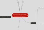 Mind map: Fintechs Funding (Auswahl) by http://www.blicklog.com