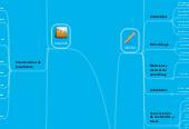 Mind map: Proyecto e-Disdaskalia