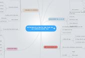Mind map: ACTIONS DE LA FROTSI DES PAYS DELA LOIRE AUJOURD 'HUI