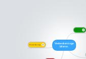 Mind map: Vesterskerninge bilerne.