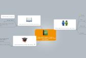 """Mind map: Оценивание в проекте """"Наука с практикой  два ручейка, питающих моря изобретений"""""""