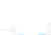 Mind map: Ferramentas colaborativas  na educação