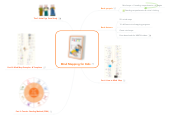 Mind map: Mind Mapping for Kids Book