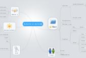 Mind map: Rechercher sur internet