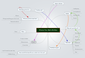 Mind map: Choose Your Best Life Now