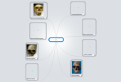 Mind map: Hominidos