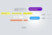 Mind map: Forældreaftale