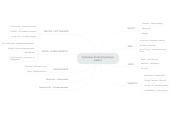 Mind map: Työkaluja (kielten)opettajan pakkiin