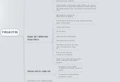 Mind map: Xarxa M Mallorca - Xarxa Cooperativa d'Intercanvi de Mallorca