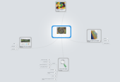 Mind map: How to Search, Find and Save the Perfect Image