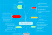 Mind map: The Co-relation between infrastructure and tourism?