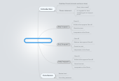 Mind map: Title of Your Research Paper