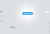 Mind map: P-Seminar Android App