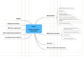 Mind map: MOOC  Verkko-opiskelijan kokemuksia