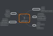 Mind map: nøddeknækker