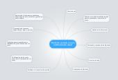 Mind map: Brote de varicela en una institución de salud