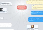 Mind map: Алгоритм создания продающего текста для инфопродукта